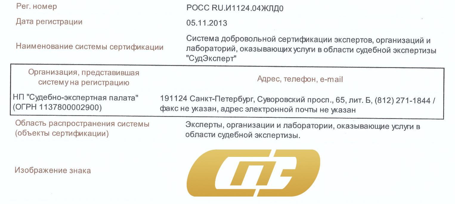 Аттестация, сертификация метрология, стандартизация и сертификация стандарт